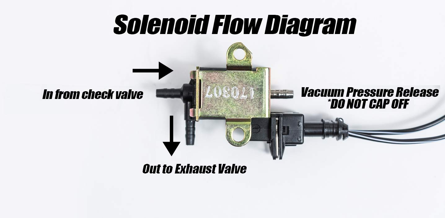 SolenoidDiagramAP